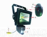 防水機密保護のLEDの洪水ライトが付いている屋外のカメラの動きセンサー10W PIRセンサーのカメラ