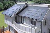 2017 275W het PolyComité van de Zonne-energie met Hoge Efficiency