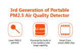 Tester del laser Pm2.5 per rilevazione di qualità di aria con la visualizzazione di LED
