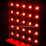 Новый свет влияния матрицы СИД Blinder этапа (YS-523)