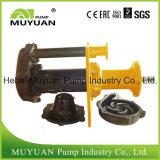 Pompe centrifuge centrifuge robuste pour l'exploitation minière