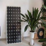 高品質PVの太陽モジュール100watt 18V/36Vの太陽電池パネルのモノラル太陽電池パネル