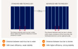 Mono PV comitato solare di Morego/modulo 330W-335W per la casa