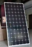 precios flexibles de los paneles solares de 144W 250W
