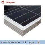 poli comitato solare di alta efficienza 130W con il regolatore solare