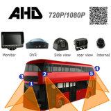 Высокий монитор Ahd определения с дорогой 2 Input (BR-TM7002-AHD)