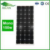 Panel solar monocristalino 150W para el sistema casero solar
