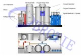 Генератор кислорода с бензоколонкой цилиндра