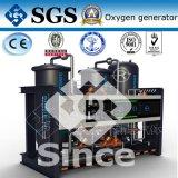 Sistema della generazione del gas dell'azoto di PSA