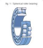 Fachmann stellte kugelförmiges Rollenlager her (22309M)