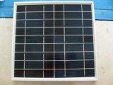 Poly panneau de picovolte 12V 10W pour le système de d'éclairage solaire à la maison