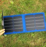 Будущий солнечный заряжатель Backpack 2017