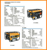 Preiswerter leiser beweglicher Generator