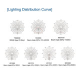 Luz doble de la bahía del acoplador IP68 200W LED de TF7a alta