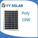 Panneau solaire de l'apparence 10With20W de Beautyful pour des appareils électroménagers