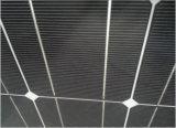 200W PV Zonnepaneel van de Module van de Macht van de Vernieuwbare Energie het Zonne
