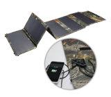Ebst-36W009 продают водоустойчивый заряжатель оптом панели солнечных батарей для мобильного телефона
