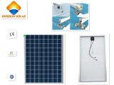 Панели солнечных батарей высокой эффективности поли (KSP235W-285W 6*10)
