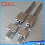 円形の線形ガイド・レールSBRのTBRサポート柵
