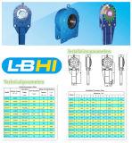 Houdt de veiligheid torsie-Beperkte Transportband Apparaat (NJZ710) tegen