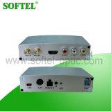 Mini transmissor sem fio de HD para o zangão