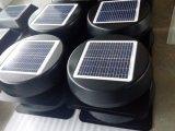 15W 14inch 무브러시 모터 (SN2013010)를 가진 붙박이 태양 전지판 강화된 환기 팬