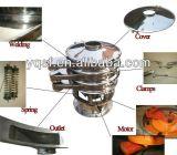 Écran de vibration rotatoire d'acier inoxydable