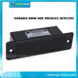 ホームセキュリティーのための自動ドアの実行中の赤外線センサー