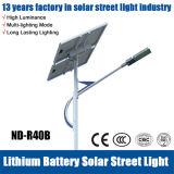 120lm/W 20-140W LED Solarstraßenlaternemit Cer RoHS CCC