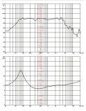 [غو-801ا] مجهار محترفة, 8 بوصة مع [250و] [رمس]