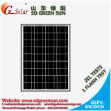 poli comitato solare 80W per l'indicatore luminoso di via solare