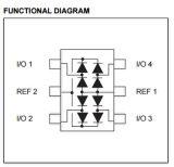 Диод блока Dalc208sc6 диода Tvs электронного блока