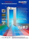 Detector van het Metaal van de Analyse van de Apparatuur van de veiligheid de Draagbare op Verkoop