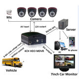 Automobile DVR di Professiona China Mobile con controllo locale ed a distanza di PTZ