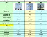 sistema grande das energias eólicas do moinho de vento do gerador de vento da turbina de vento da potência 200kw