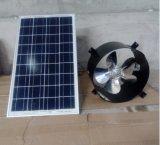 an der Wand befestigter angeschaltener prüfender Solarventilator Gleichstrom-20W und 30W