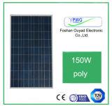 Comercia un modulo all'ingrosso policristallino 150W del comitato solare della pila solare del grado per la casa o la fabbrica