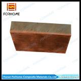 Smeltingの企業のための銅の鋼鉄覆われた版