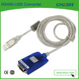 RS485-USB Converter para Chziri Frequency Inverter