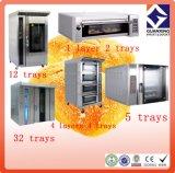 Umfangreicher LED-Bildschirmanzeige-industrieller Teil-Heißluft-Ofen/elektrischer thermostatischer Trockenofen/elektrische Böe-Trockenofen