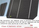 La Chine a fabriqué le panneau solaire 100W mono personnalisé pour le système d'alimentation solaire