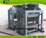 承認されるセリウムが付いている機械を作る小さいセメントの煉瓦かblcok