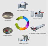 Yantai Thermosetting Powder Coating Processing Equipment