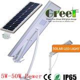 indicatore luminoso solare di 5W LED per uso della strada e della via