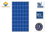 Солнечные поликристаллические панели силикона (KSP195W)
