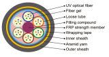 36 Las fibras monomodo G. 652d trenzado flojo Tipo de tubo de PE de la envoltura del cable ADSS-Span 50m