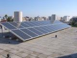 painel solar do silicone de Moncocrystalline do baixo preço de 5W-200W 18V