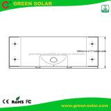 2017 새로운 20의 LED 거대한 태양 운동 측정기 벽 빛
