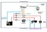 4 cartão Mbile DVR da canaleta 3G/4G/GPS/WiFi SD com as câmeras para a fiscalização do carro do veículo