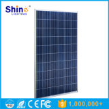 250 태양 에너지 시스템을%s 와트 1640*992*40mm 다결정 태양 전지판